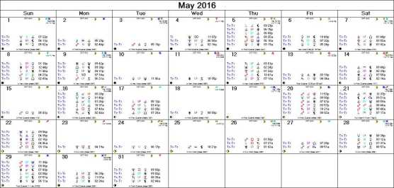 2016-05 Monthly Marsout