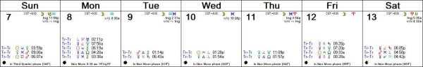 2016 W07 Calendar (Weekly)