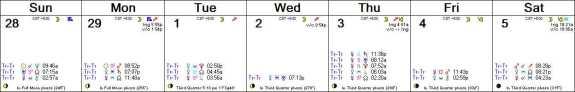2016 W10 Calendar (Weekly)