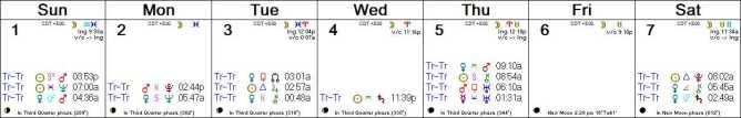 2016 W19 Calendar (Weekly)