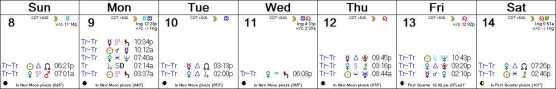 2016 W20 Calendar (Weekly)