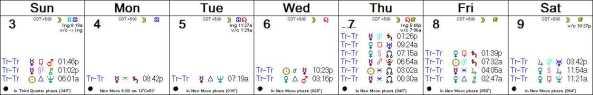 2016 W28 Calendar (Weekly)