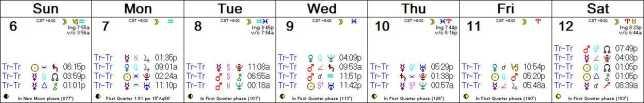 2016 W46 Calendar (Weekly)