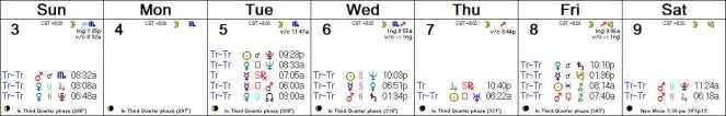 2016 W02 Calendar (Weekly)