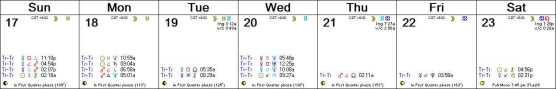 2016 W04 Calendar (Weekly)