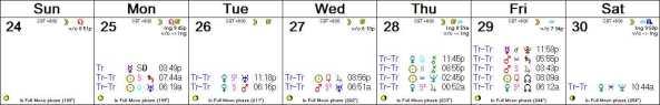 2016 W05 Calendar (Weekly)