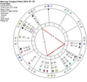Mercury Conjunct Pluto 2016-01-29 (Thor's Hammer)