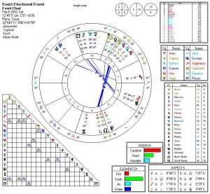 2016-02-06 Mercury Trine Jupiter