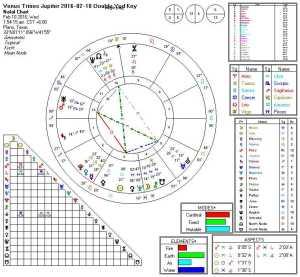 2016-02-10 Venus Trine Jupiter (Double Yod Key)