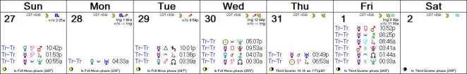 2016 W14 Calendar (Weekly)