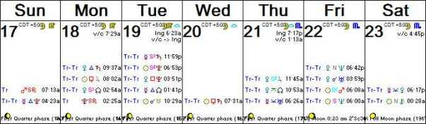 2016 W17 Calendar (Weekly)