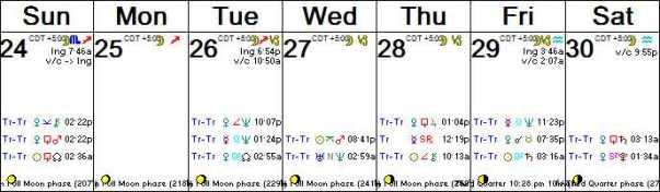 2016 W18 Calendar (Weekly)