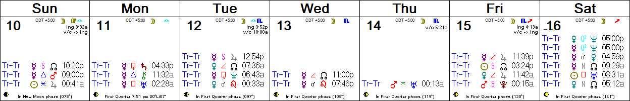 Weekly Sunout Astrology Calendar (Aspectarian)